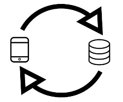 A circular flow diagram showing an image of a tablet (data collection) and a cylinder representing a database, between two arrows.