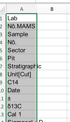 Pasting Lane et al table 1 into excel